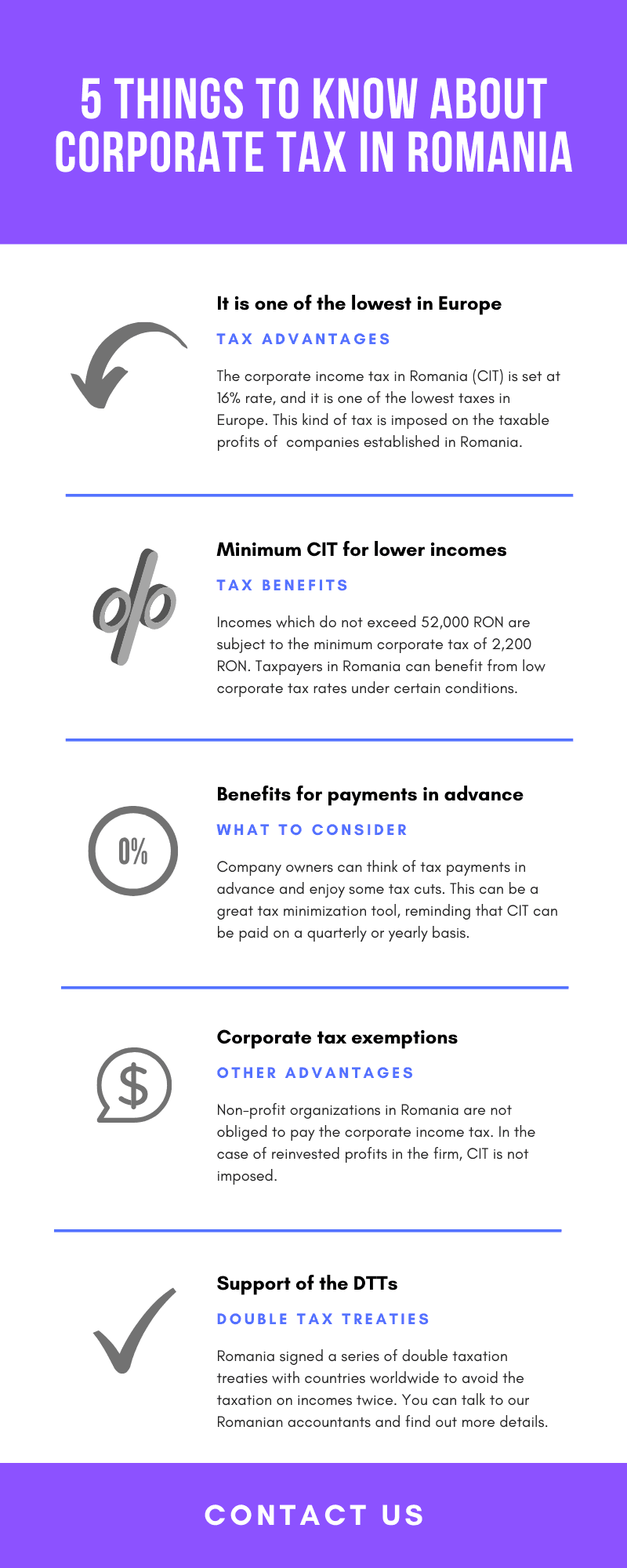5 things to know about corporate tax in Romania1.png